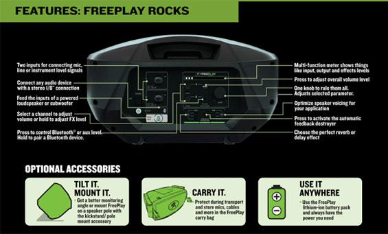 Mackie-Freeplay-back-panel