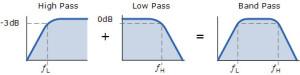 filter-low-high-bandpass