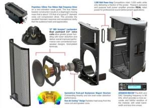 komponen-speaker-peavey-rbn