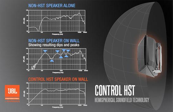 speaker-jbl-control-hst-1